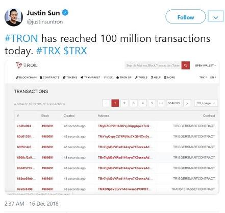 Tron با ۱۰۰ میلیون تراکنش در روز